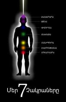 Մեր 7 Չակրաները (մարմնի էներգետիկ կենտրոնները)
