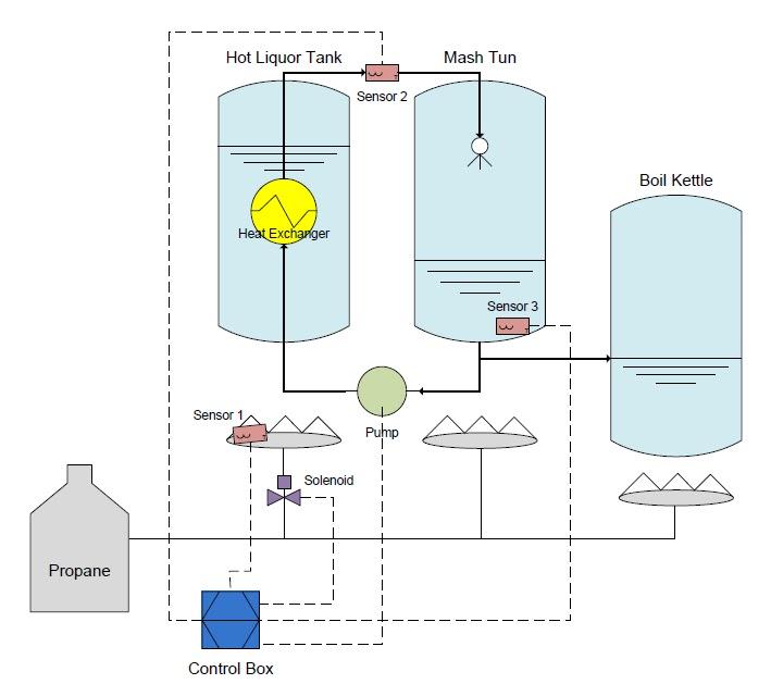 recirculating pump diagram  recirculating  free engine