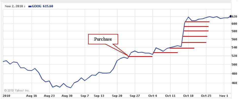 L online discount brokers