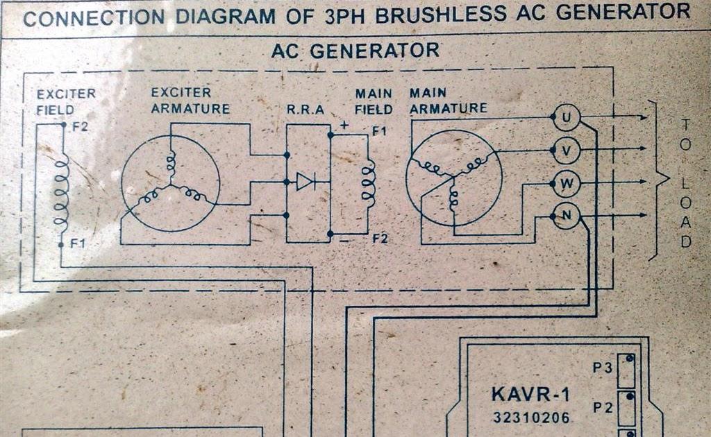 ELECTRIC MACHINES Kirloskar AVR KAVR1 Circuit Diagram
