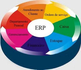 It Management Descreva Sucintamente Como Funcionam