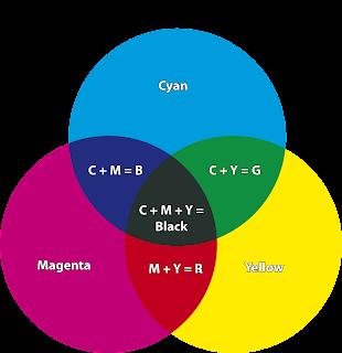 contoh Mono crome