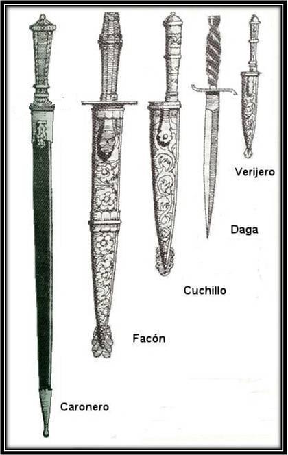 El facon y los cuchillos criollos