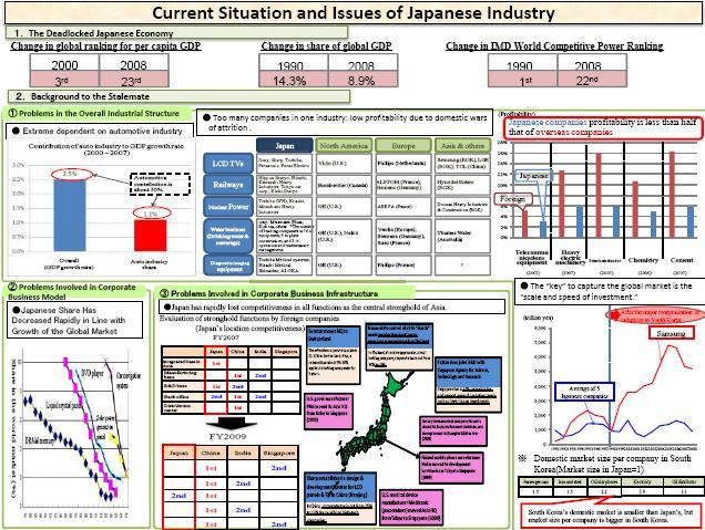 japanese business market essay
