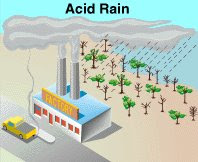 acid rain 8 Acid rain is a product of sulfur dioxide (so2) and nitrogen oxides (nox) mixing with water in the atmosphere, then falling to the ground as rain or snow.