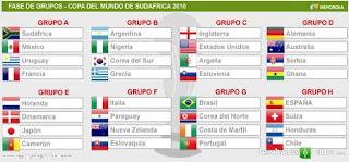 Hora De Los Partidos Del Mundial Según El Pais Donde Te Encuentres