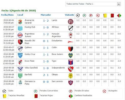 Resultado De Los Partidos Primera Fecha Del Futbol Argentino