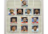 Listo EL Once Ideal De Europa De La Temporada 2010