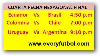 Programación Segunda Fase Sudamericano Sub 20 Perú 2011