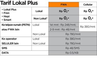 Berikut daftar tarif Kartu Perdana Lokal Plus Smartfren: