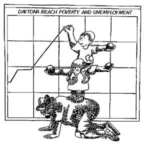 Daytona Beach Unemployment and Poverty Crisis