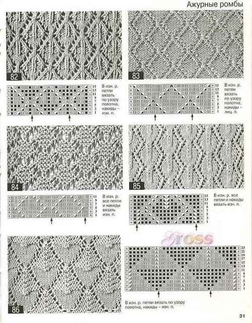 tricotaje modele si diagrame
