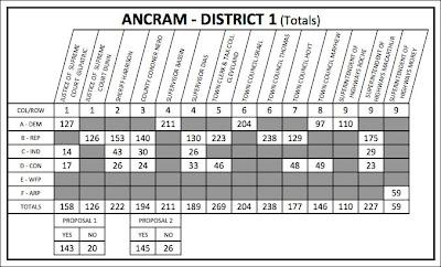 Ancram Democratsancram town