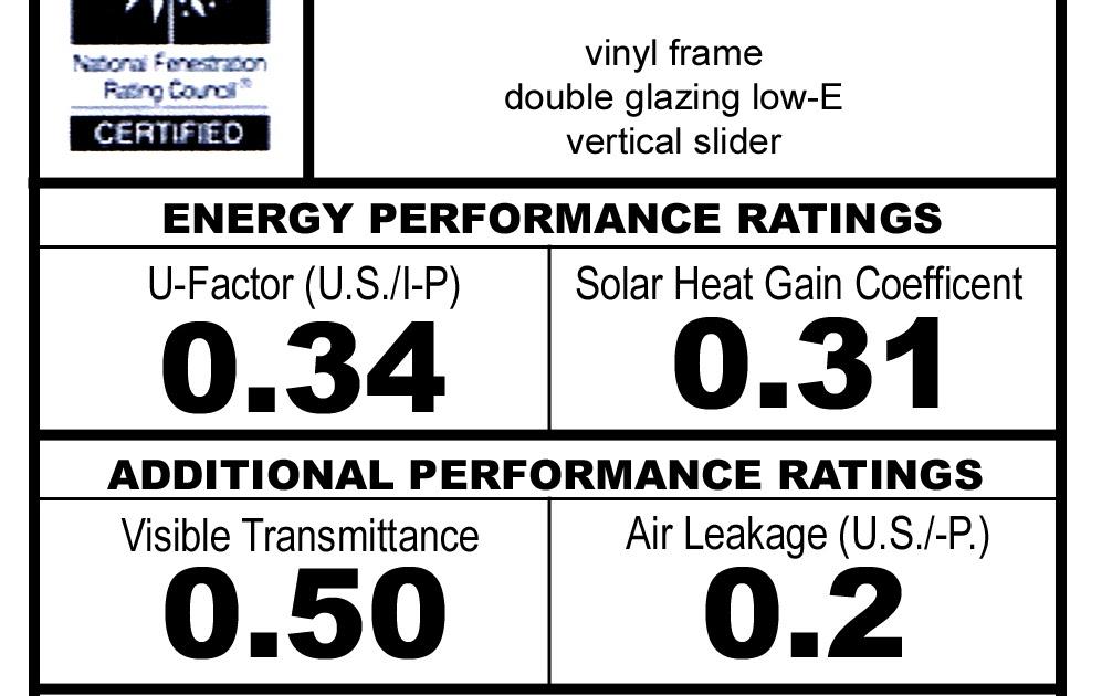 Replacement Window And Door Resource The Nfrc Label