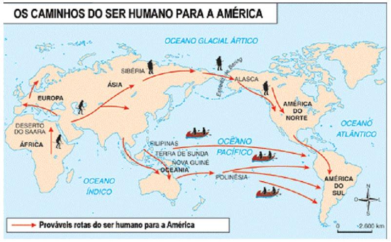 A chegada do homem ao continente  americano