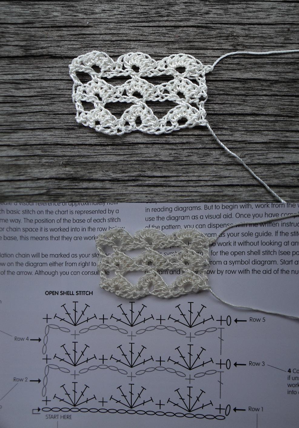 Crochet Patterns Reading : Reading crochet