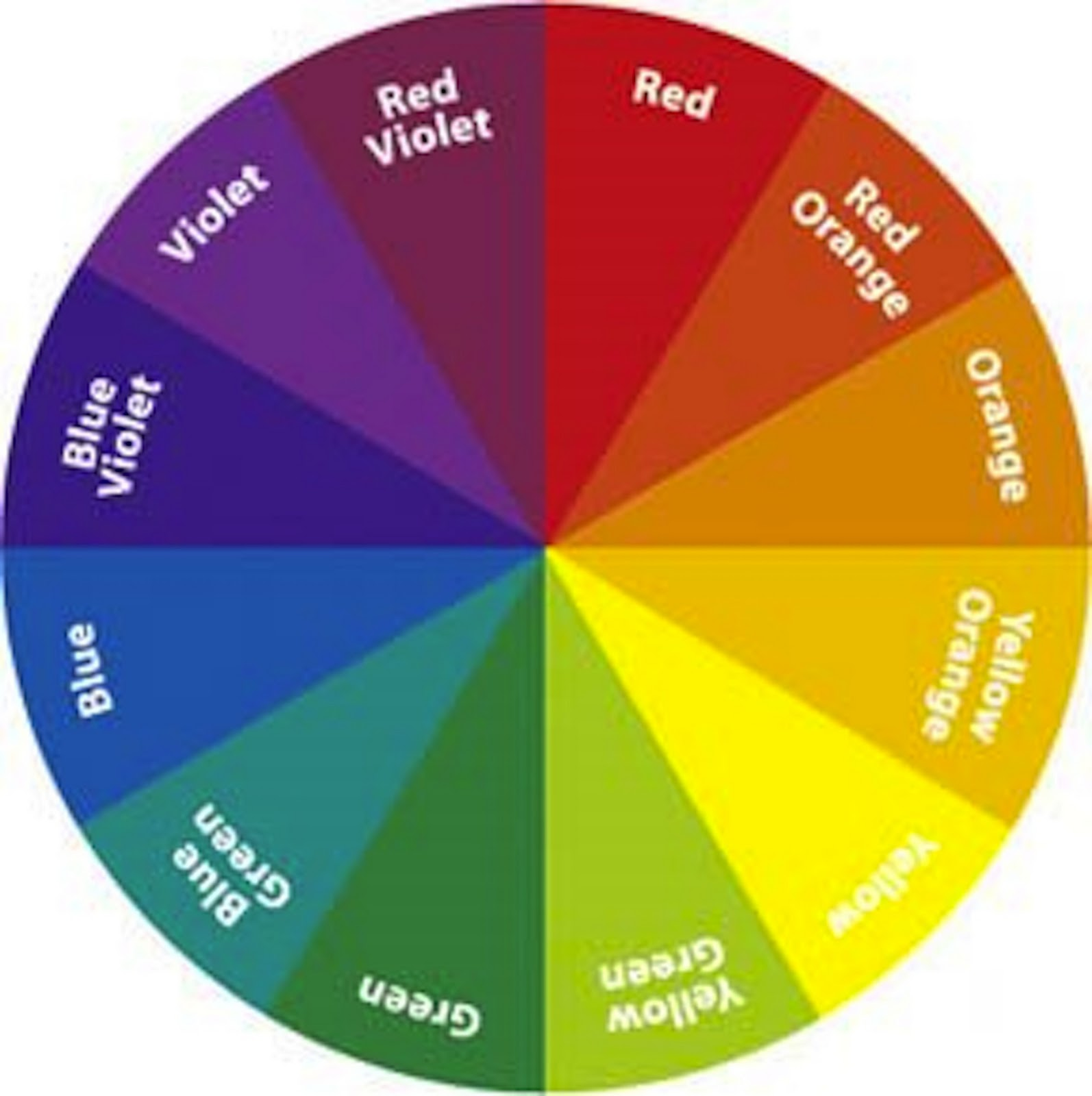 Complementary Colors YouTube Hair Color Wheel Chart Newhairstylesformen2014com