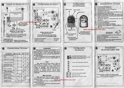 central gatter esquema de ligação e manual