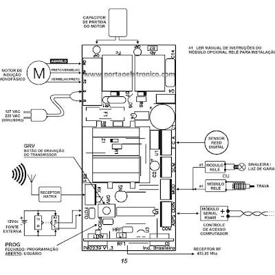 esquema de ligação placa ppa