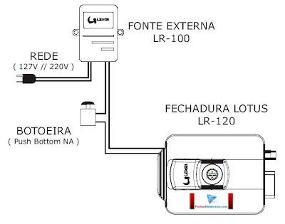 Esquema de ligação fechadura elétrica Lider