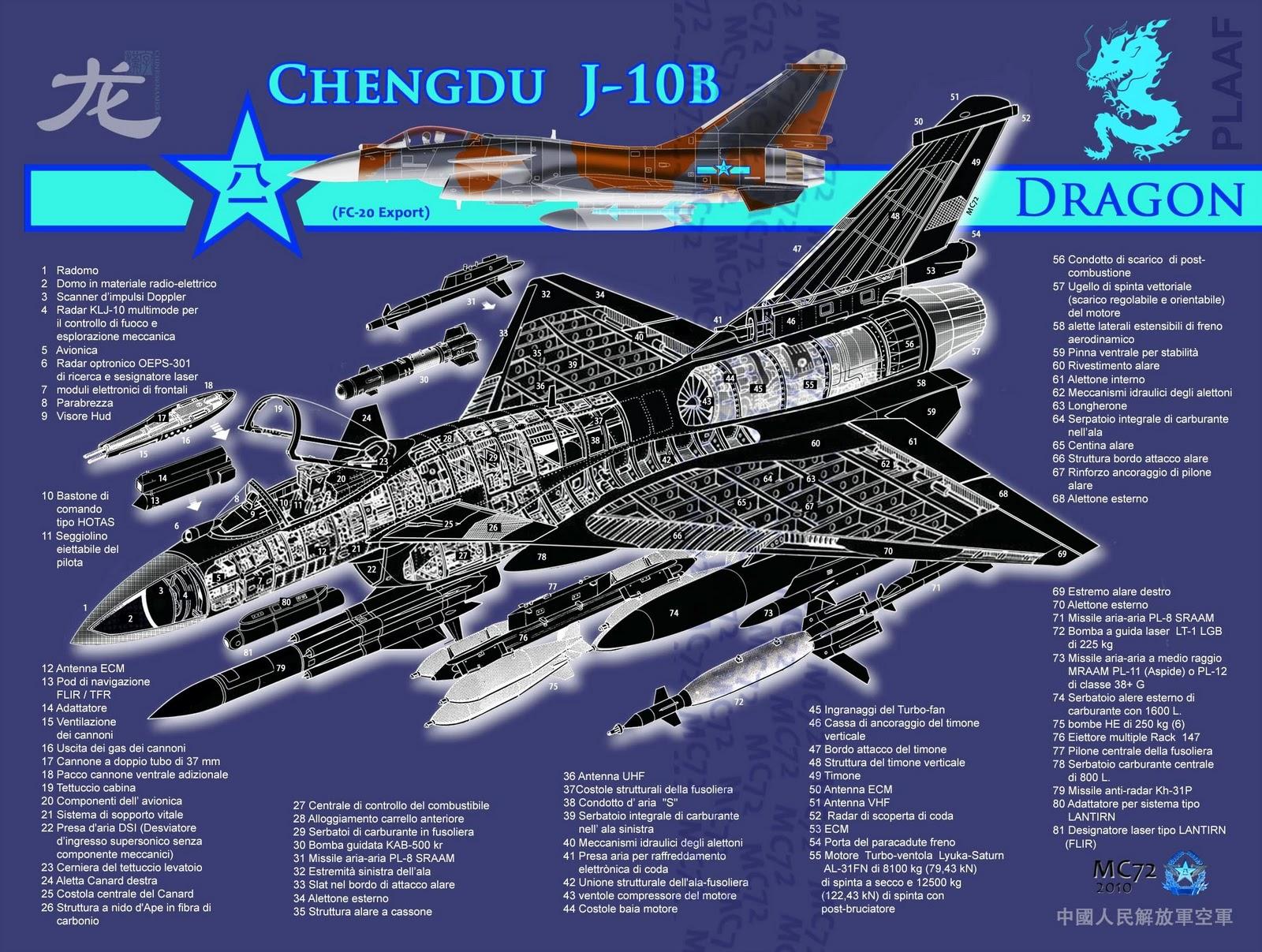 مواصفات المقاتله الصينيه j-10b المطروحه