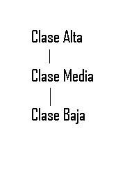 external image ClasesVertical.jpg