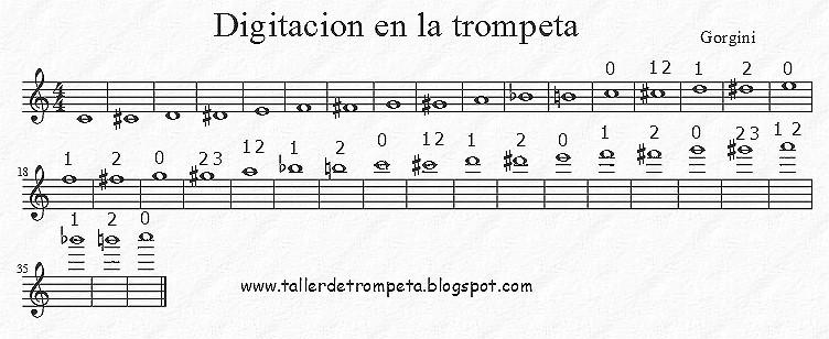 partituras de trompeta. en el caso de la trompeta,