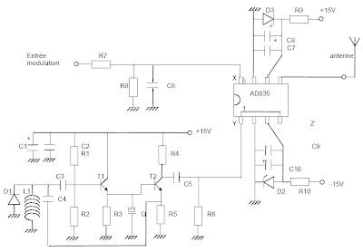 schéma de l'émetteur