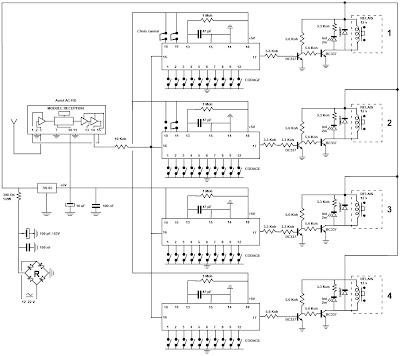 Schéma du récepteur