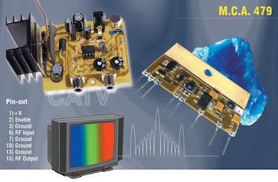 Un émetteur de télévision 1 mW ou 20 mW en UHF