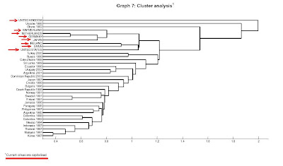 Crisis cluster graph - click to enlarge