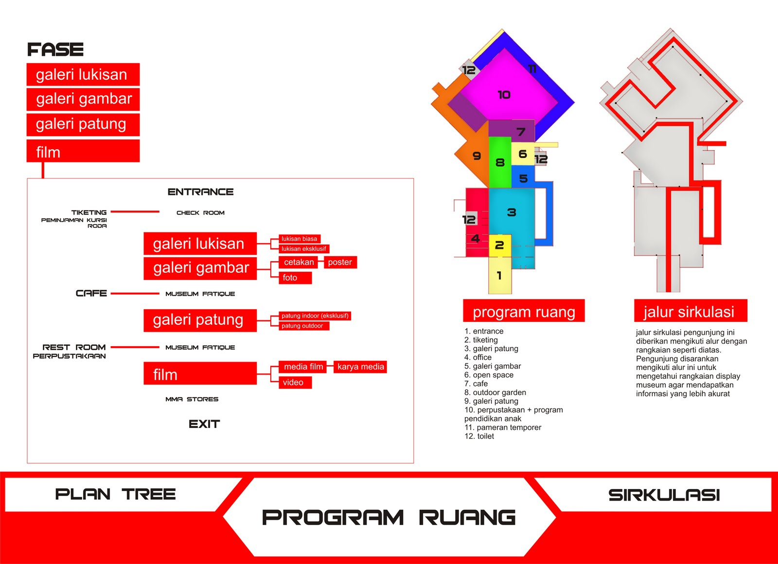 Museum Of Modern Art Yogyakarta