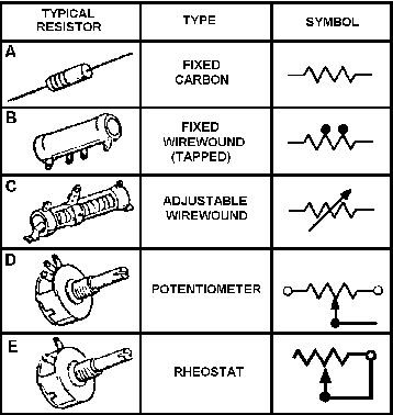 It's All about Electronics For Beginner's: Fixed and Variable ...