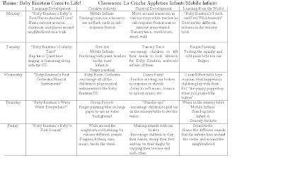 infant lesson plan template