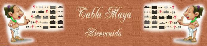 Tabla Maya