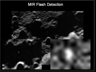 MRI Flash Detection
