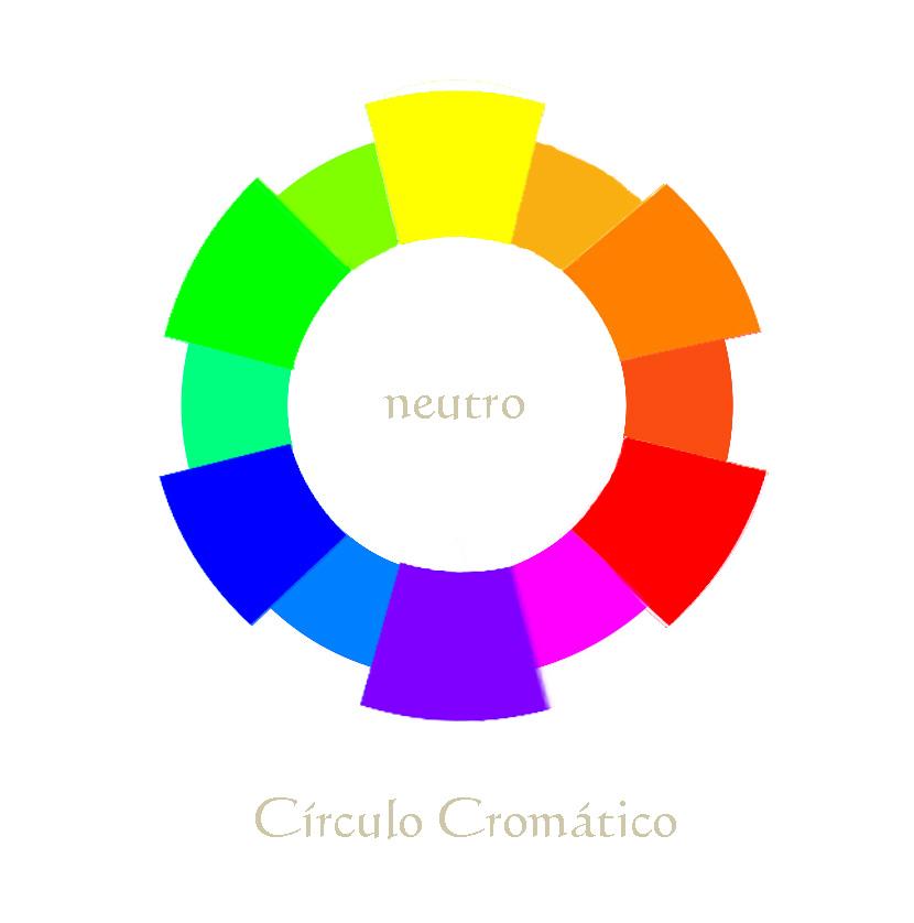 Circulo cromatico - Circulo cromatico 12 colores ...