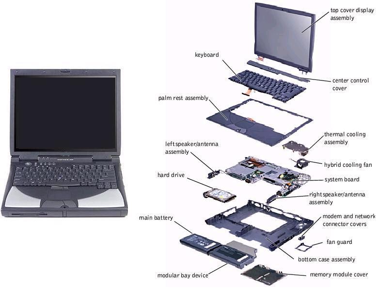Pc Laptop Parts Diagram - Wiring Liry Diagram Experts