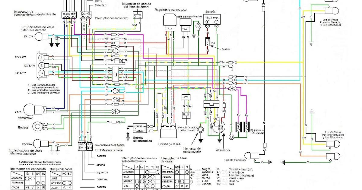 diagrama del sistema electrico de motos diagramas de