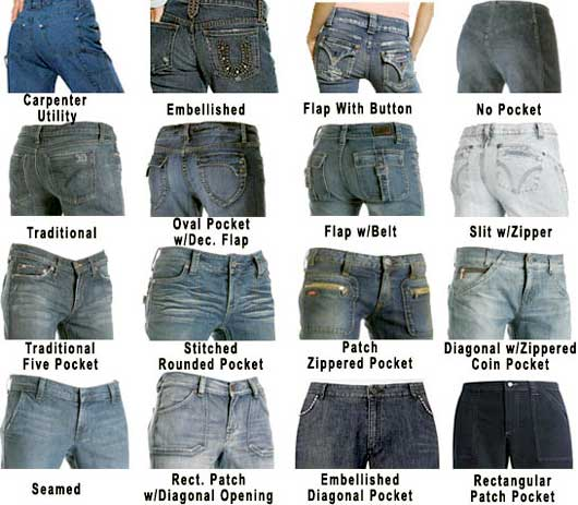 Another Menu0026#39;s FASHION Blog JEANS for the Everyday Man