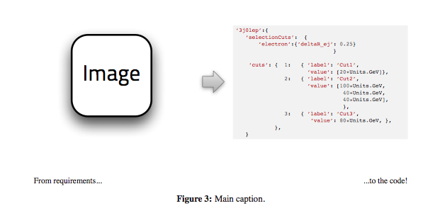 Pelerin voyageur latex how to include a minted pygmentized piece pelerin voyageur latex how to include a minted pygmentized piece of code in a figure environment with three minipage in a row ccuart Choice Image