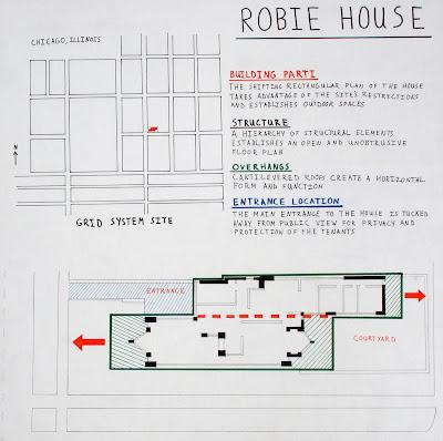 robie house analysis