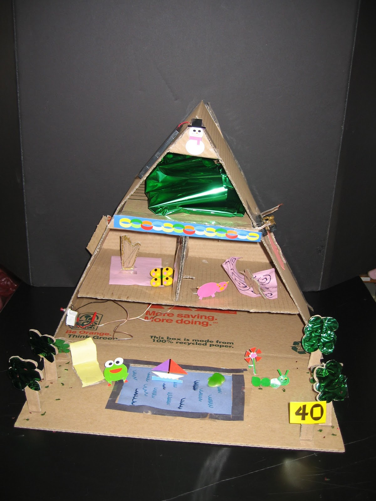 physics science projects Browse from hundreds of free physical science experiments, physical science projects and physical science project ideas for your child's upcoming science fair.