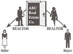 exclusive buyer agent seattle, exclusive buyers agent seattle, exclusive buyer's agent seattle