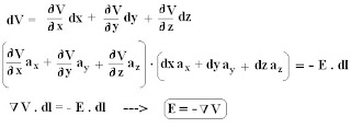 Relationship Between Electric Field Intensity(E) & Electric Potential(V) - Field Theory.