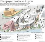 Cleveland City Living: Flats East Bank Plan Grows!