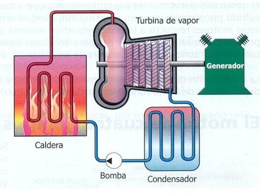 external image TURBINA+DE+VAPOR.jpg