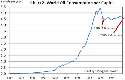 4.6+barrels+per+year.png
