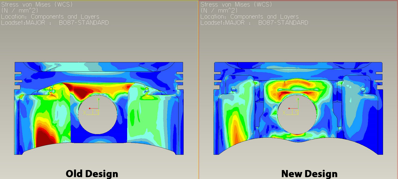 fea piston • trellebor engineers compared test data and fea for many common plastics and elastomers • results show fea is a good way to predict seal behavior finite-element analysis (fea) has come of.