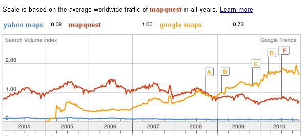 Freaky Data: Google Maps Vs MapQuest Vs Yahoo Maps